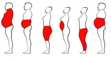 Photo of 6 أماكن لتركز الدهون في الجسم وطريقة التخلص من الدهون فيها